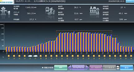 ファルコン 画面イメージ